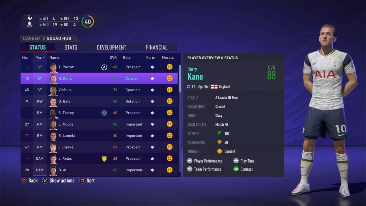 FIFA 21 Best Teams